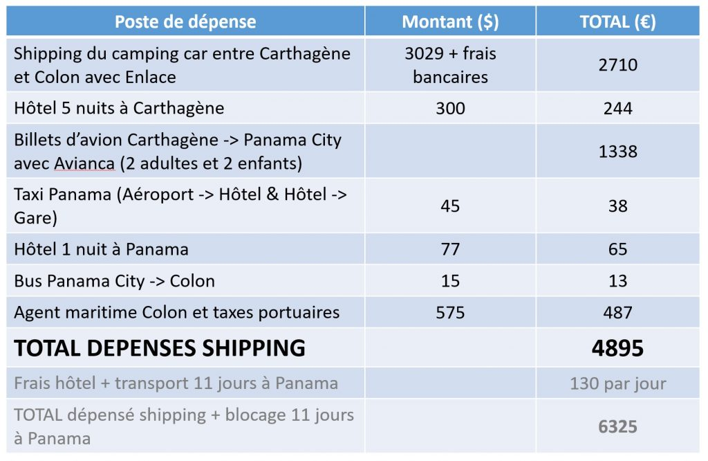 dépenses shipping final